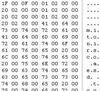 Binärdateien in XML Dateien konvertieren
